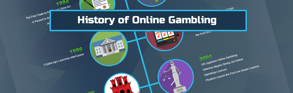 History of internet casino south beach casino hotel